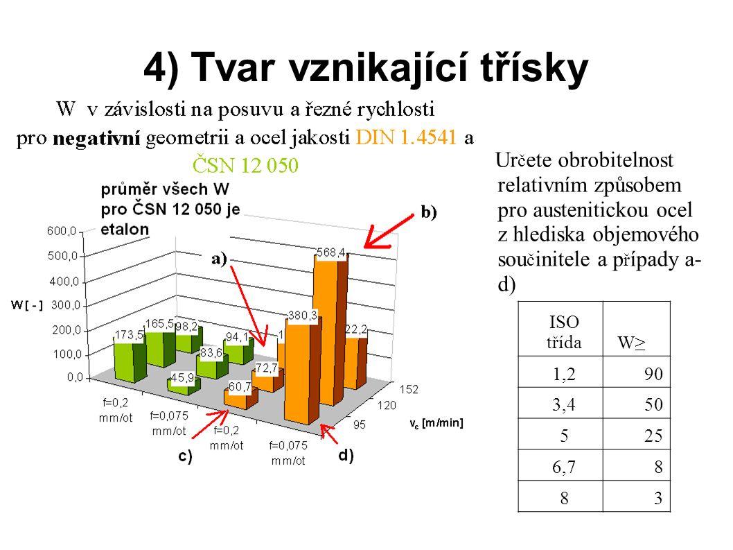 4) Tvar vznikající třísky ISO třídaW≥ 1,290 3,450 525 6,78 83 Ur č ete obrobitelnost relativním způsobem pro austenitickou ocel z hlediska objemového sou č initele a p ř ípady a- d)