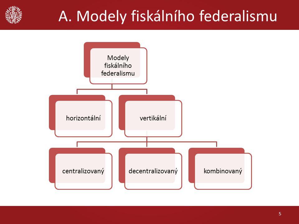 A. Modely fiskálního federalismu 5 Modely fiskálního federalismu horizontálnívertikálnícentralizovanýdecentralizovanýkombinovaný