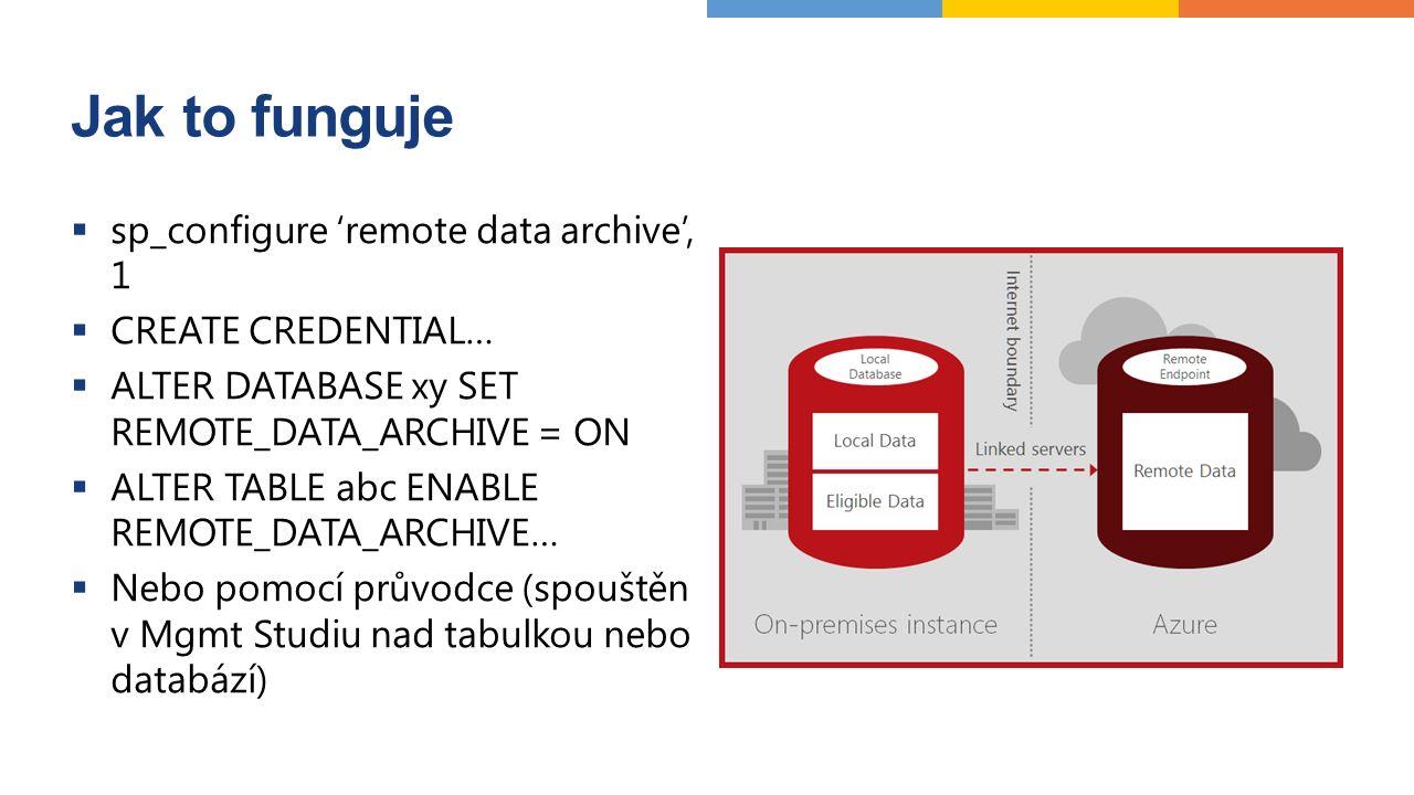 Always Encrypted  Problém: Data vidí i spravuje tatáž osoba V mnoha situacích nežádoucí  Řešení Always Encrypted Data šifrovaná na klientu (.NET 4.6) SQL Server spravuje pouze šifrovanou verzi dat Randomized nebo Deterministic encryption