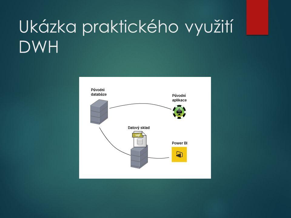 Ukázka praktického využití DWH