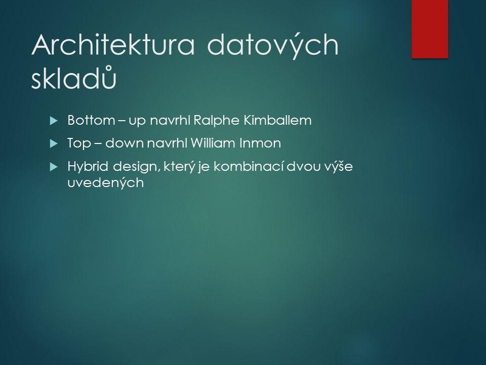 Architektura datových skladů  Bottom – up navrhl Ralphe Kimballem  Top – down navrhl William Inmon  Hybrid design, který je kombinací dvou výše uvedených