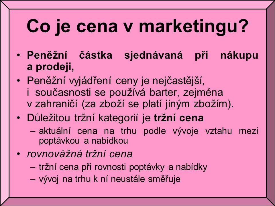 Formy slev Funkční srážka forma ceny pro distributory, když přebírají některé prodejní a marketingové funkce, např.: reklamu, vystavení zboží.