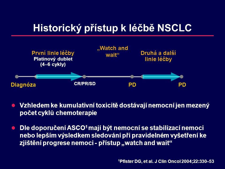 """Historický přístup k léčbě NSCLC Vzhledem ke kumulativní toxicitě dostávají nemocní jen mezený počet cyklů chemoterapie Dle doporučení ASCO 1 mají být nemocní se stabilizací nemoci nebo lepším výsledkem sledování při pravidelném vyšetření ke zjištění progrese nemoci - přístup """"watch and wait Diagnóza CR/PR/SD První linie léčby Platinový dublet (4–6 cykly) """"Watch and wait PD Druhá a další linie léčby PD 1 Pfister DG, et al."""