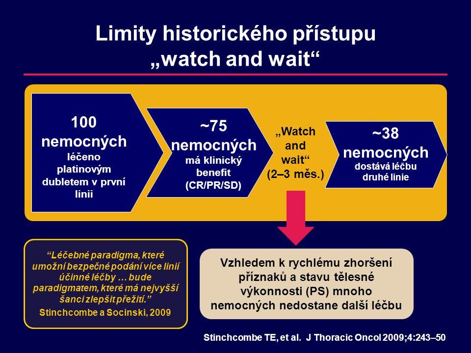 """Limity historického přístupu """"watch and wait 100 nemocných léčeno platinovým dubletem v první linii ~75 nemocných má klinický benefit (CR/PR/SD) ~38 nemocných dostává léčbu druhé linie """"Watch and wait (2–3 měs.) Vzhledem k rychlému zhoršení příznaků a stavu tělesné výkonnosti (PS) mnoho nemocných nedostane další léčbu Léčebné paradigma, které umožní bezpečné podání více linií účinné léčby … bude paradigmatem, které má nejvyšší šanci zlepšit přežití. Stinchcombe a Socinski, 2009 Stinchcombe TE, et al."""