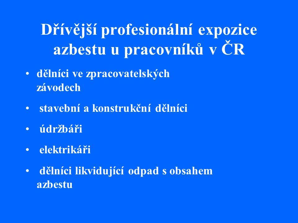Dřívější profesionální expozice azbestu u pracovníků v ČR dělníci ve zpracovatelských závodech stavební a konstrukční dělníci údržbáři elektrikáři dělníci likvidující odpad s obsahem azbestu