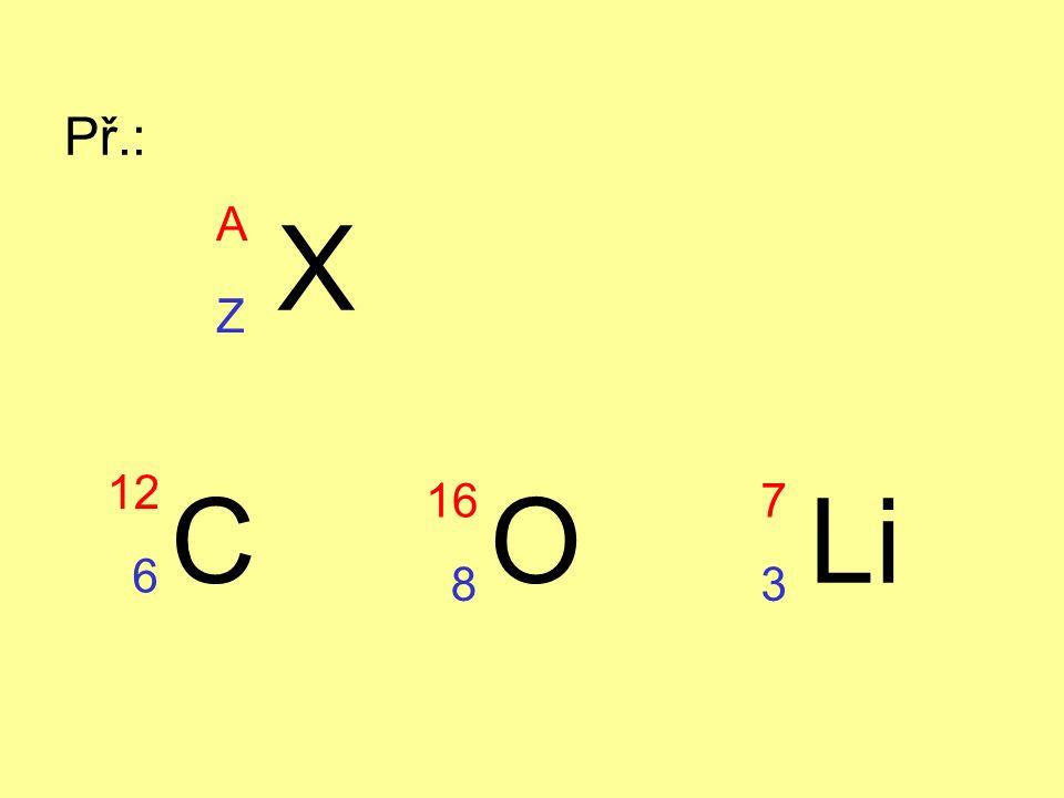 Názvy prvků odvozeny z mezinárodních názvů vyjadřují: - vlastnost prvku (chlor, fosfor) - zdroj výskytu prvku (vápník, vodík) - jména vědců, zemí (einsteinium, polonium)