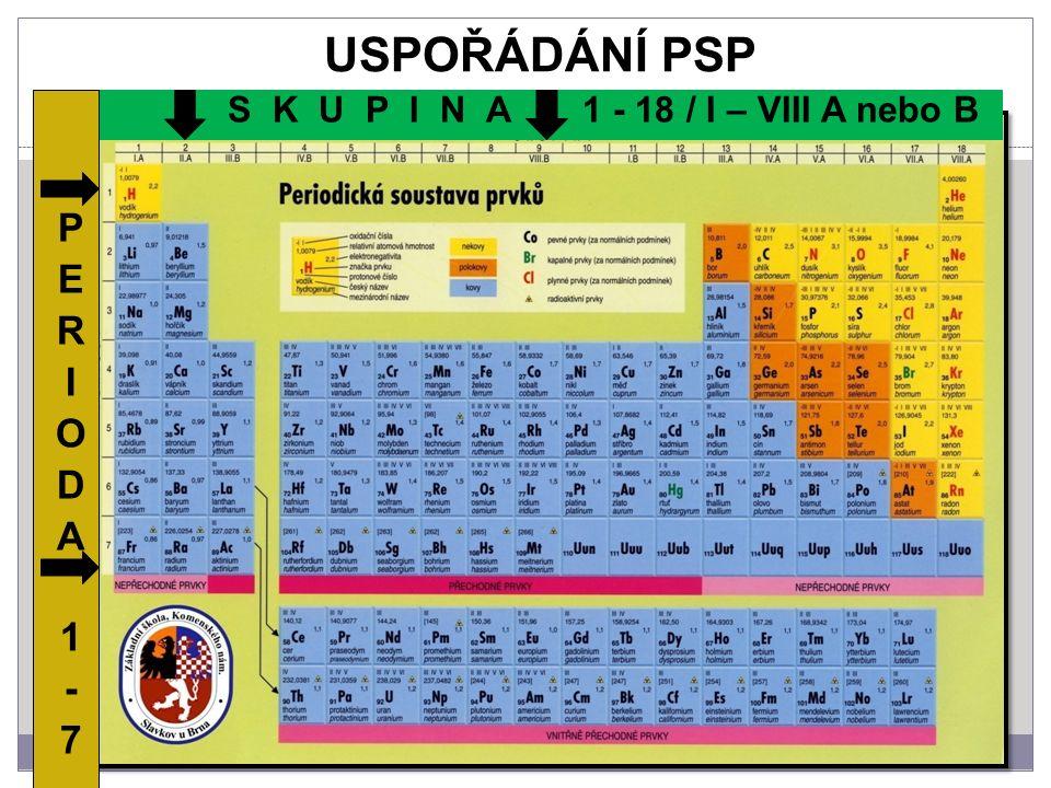 USPOŘÁDÁNÍ PSP S K U P I N A 1 - 18 / I – VIII A nebo B