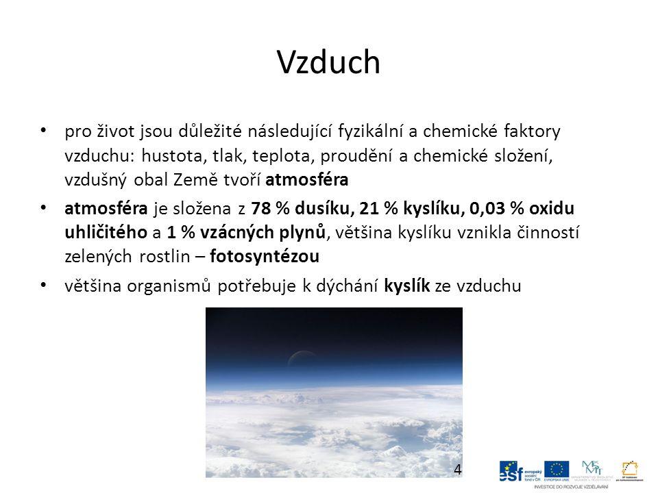 Vzduch pro život jsou důležité následující fyzikální a chemické faktory vzduchu: hustota, tlak, teplota, proudění a chemické složení, vzdušný obal Země tvoří atmosféra atmosféra je složena z 78 % dusíku, 21 % kyslíku, 0,03 % oxidu uhličitého a 1 % vzácných plynů, většina kyslíku vznikla činností zelených rostlin – fotosyntézou většina organismů potřebuje k dýchání kyslík ze vzduchu 4