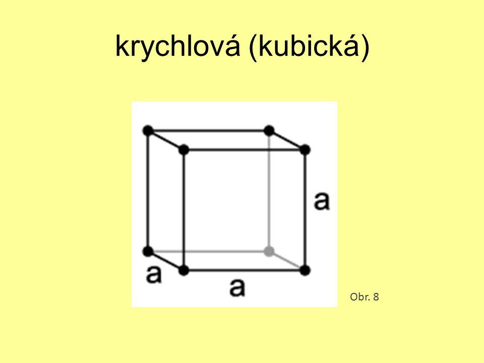 krychlová (kubická) Obr. 8
