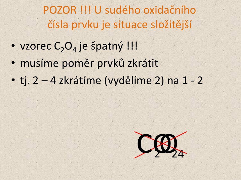 POZOR !!. U sudého oxidačního čísla prvku je situace složitější vzorec C 2 O 4 je špatný !!.