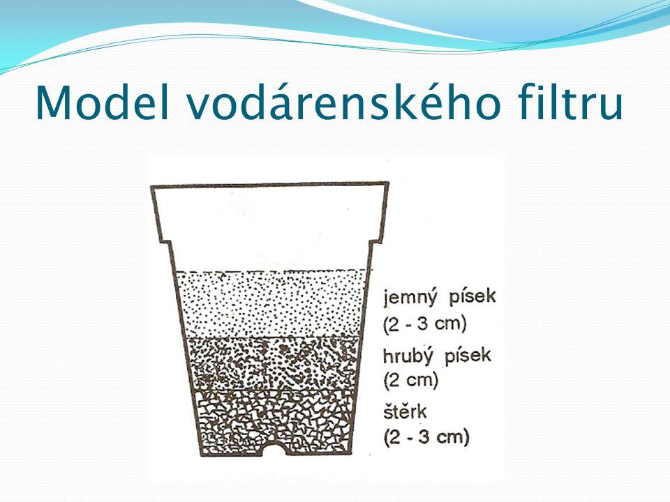 Model vodárenského filtru