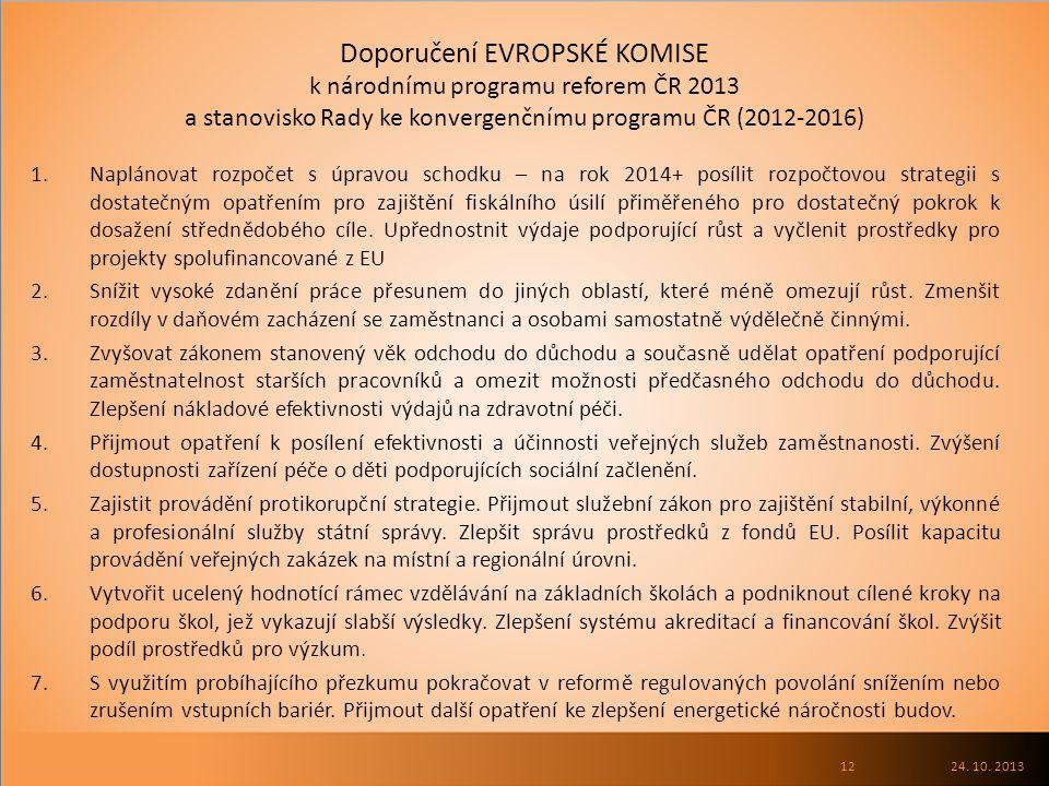Doporučení EVROPSKÉ KOMISE k národnímu programu reforem ČR 2013 a stanovisko Rady ke konvergenčnímu programu ČR (2012-2016) 1.Naplánovat rozpočet s úpravou schodku – na rok 2014+ posílit rozpočtovou strategii s dostatečným opatřením pro zajištění fiskálního úsilí přiměřeného pro dostatečný pokrok k dosažení střednědobého cíle.