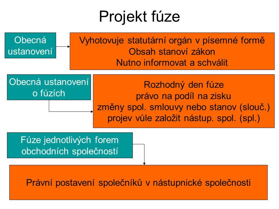 Informace pro společníky a třetí osoby Písemná zpráva o přeměně – statut.