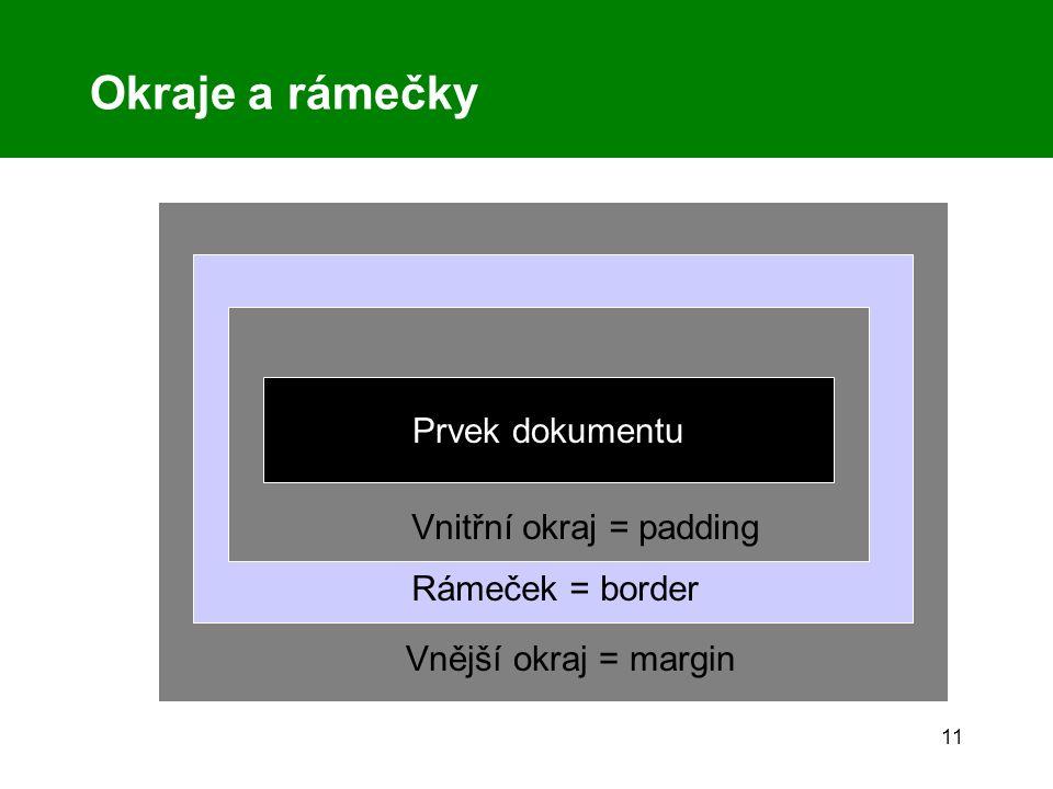 11 Okraje a rámečky Prvek dokumentu Vnitřní okraj = padding Rámeček = border Vnější okraj = margin