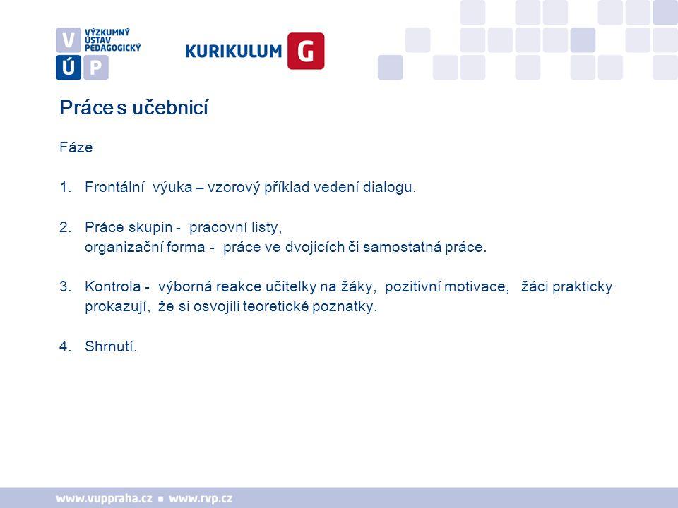 Fáze 1.Frontální výuka – vzorový příklad vedení dialogu. 2.Práce skupin - pracovní listy, organizační forma - práce ve dvojicích či samostatná práce.