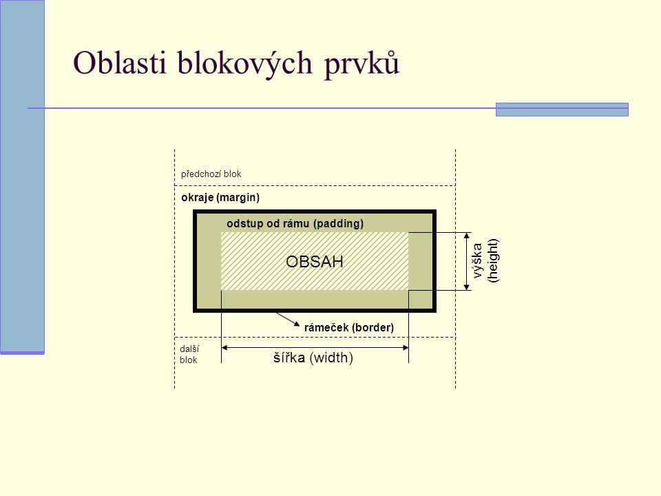 Oblasti blokových prvků OBSAH výška (height) šířka (width) předchozí blok další blok odstup od rámu (padding) rámeček (border) okraje (margin)