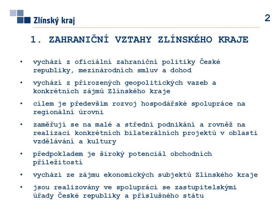 1. ZAHRANIČNÍ VZTAHY ZLÍNSKÉHO KRAJE vychází z oficiální zahraniční politiky České republiky, mezinárodních smluv a dohod vychází z přirozených geopol