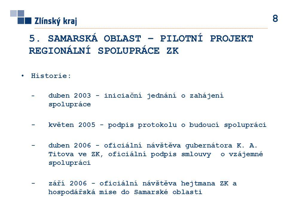 Historie : - duben 2003 - iniciační jednání o zahájení spolupráce - květen 2005 - podpis protokolu o budoucí spolupráci -duben 2006 - oficiální návštěva gubernátora K.
