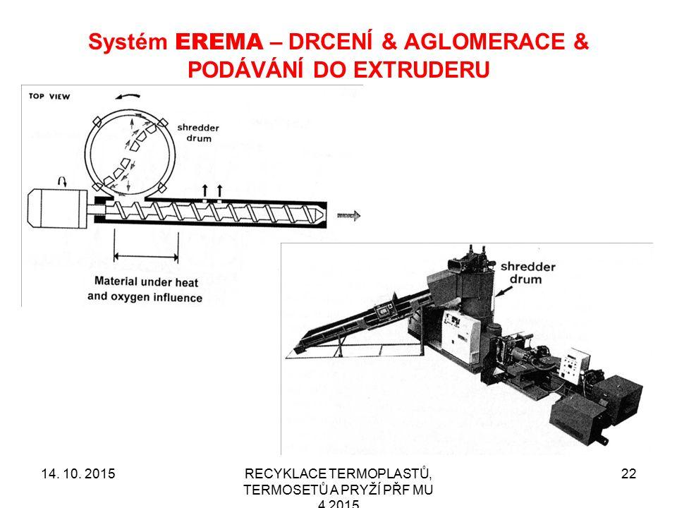 Systém EREMA – DRCENÍ & AGLOMERACE & PODÁVÁNÍ DO EXTRUDERU RECYKLACE TERMOPLASTŮ, TERMOSETŮ A PRYŽÍ PŘF MU 4 2015 2214. 10. 2015