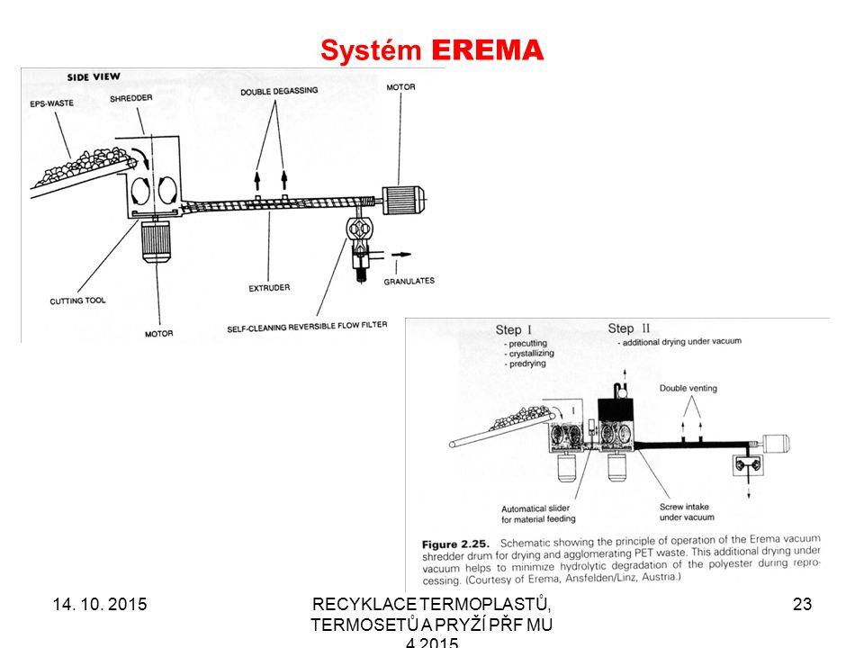 Systém EREMA RECYKLACE TERMOPLASTŮ, TERMOSETŮ A PRYŽÍ PŘF MU 4 2015 2314. 10. 2015