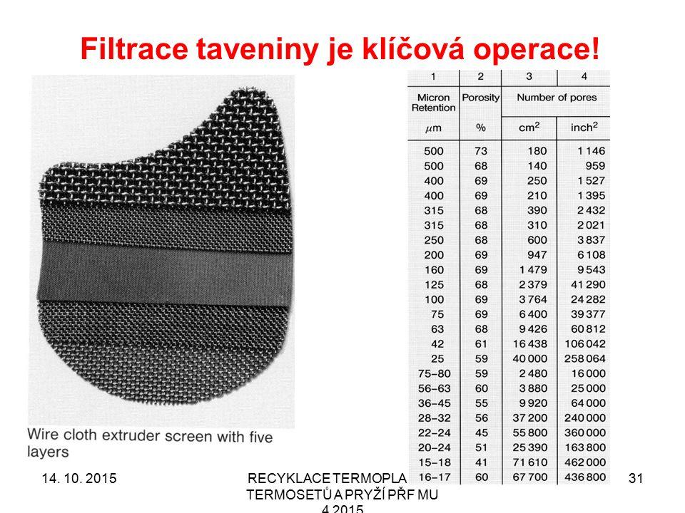 Filtrace taveniny je klíčová operace! RECYKLACE TERMOPLASTŮ, TERMOSETŮ A PRYŽÍ PŘF MU 4 2015 3114. 10. 2015