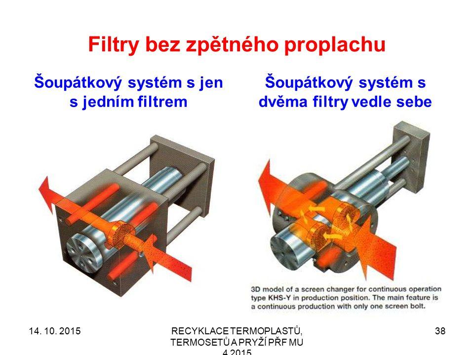 Filtry bez zpětného proplachu Šoupátkový systém s jen s jedním filtrem Šoupátkový systém s dvěma filtry vedle sebe RECYKLACE TERMOPLASTŮ, TERMOSETŮ A