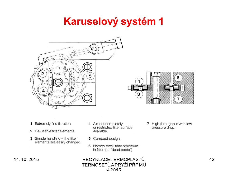 Karuselový systém 1 RECYKLACE TERMOPLASTŮ, TERMOSETŮ A PRYŽÍ PŘF MU 4 2015 4214. 10. 2015