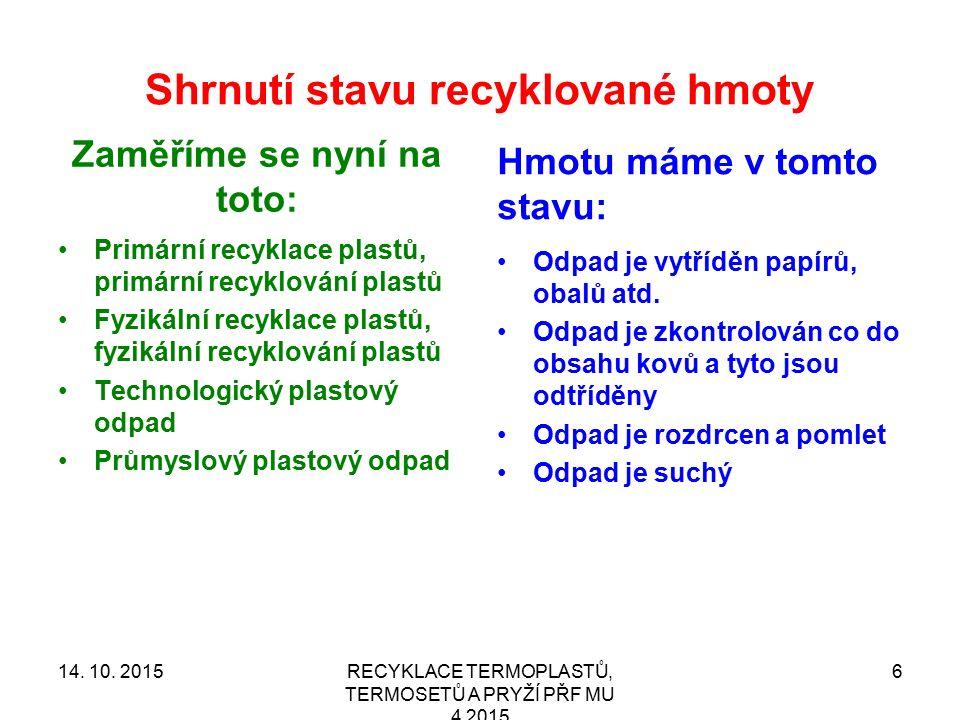 ČSN 64 0003 Plasty – Zhodnocení plastového odpadu – Názvosloví Českyanglicky Průmyslový plastový odpad Materiál známého složení pocházející z vnitropodnikových technologických operací, neznehodnocený používáním výrobku; může obsahovat plast jednoho druhu či typu nebo směs plastů Industrial plastic waste, Industrial plastic scrap Technologický plastový odpad Materiál známého složení pocházející z technologické operace, neznehodnocený používáním výrobku; obsahuje pouze plast jednoho druhu či typu Industrial single material plastic scrap RECYKLACE TERMOPLASTŮ, TERMOSETŮ A PRYŽÍ PŘF MU 4 2015714.