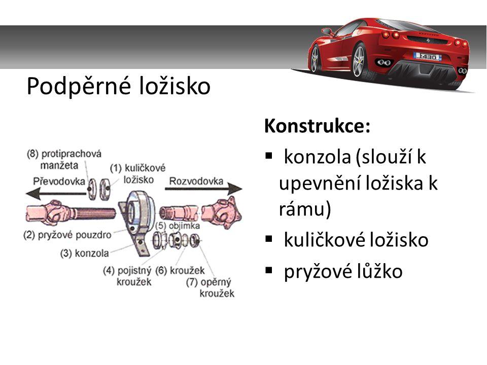 Konstrukce:  konzola (slouží k upevnění ložiska k rámu)  kuličkové ložisko  pryžové lůžko Podpěrné ložisko