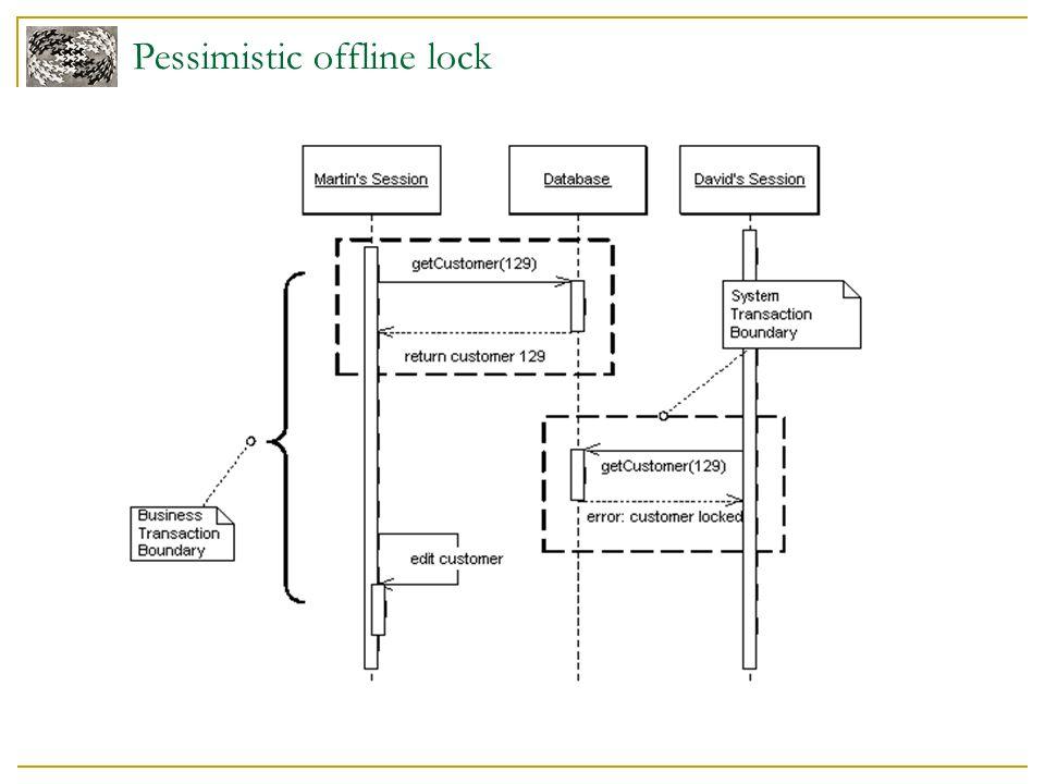 Pessimistic offline lock