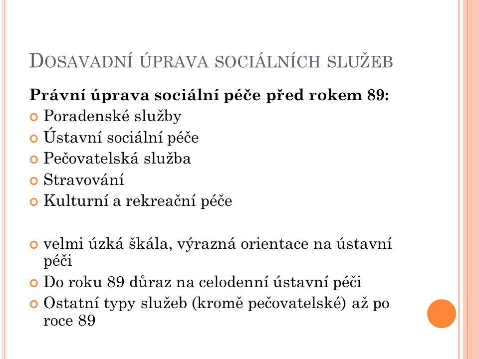 D OSAVADNÍ ÚPRAVA SOCIÁLNÍCH SLUŽEB Právní úprava sociální péče před rokem 89: Poradenské služby Ústavní sociální péče Pečovatelská služba Stravování