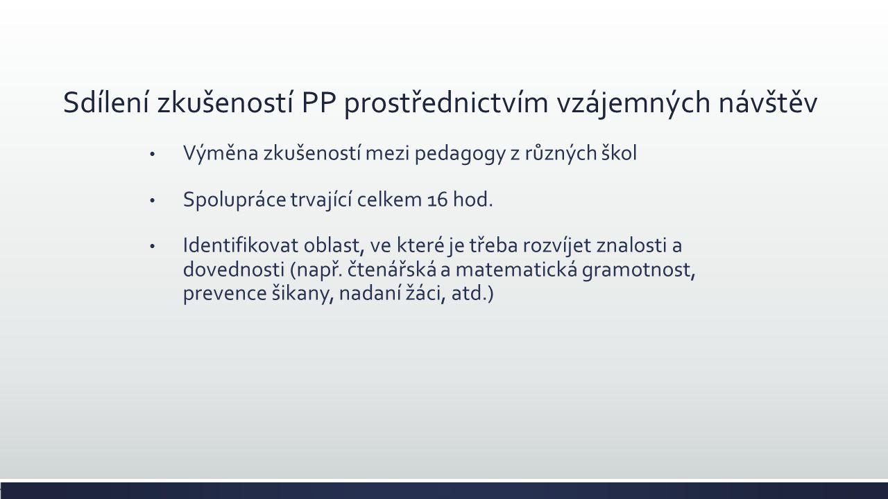 Sdílení zkušeností PP prostřednictvím vzájemných návštěv Výměna zkušeností mezi pedagogy z různých škol Spolupráce trvající celkem 16 hod. Identifikov