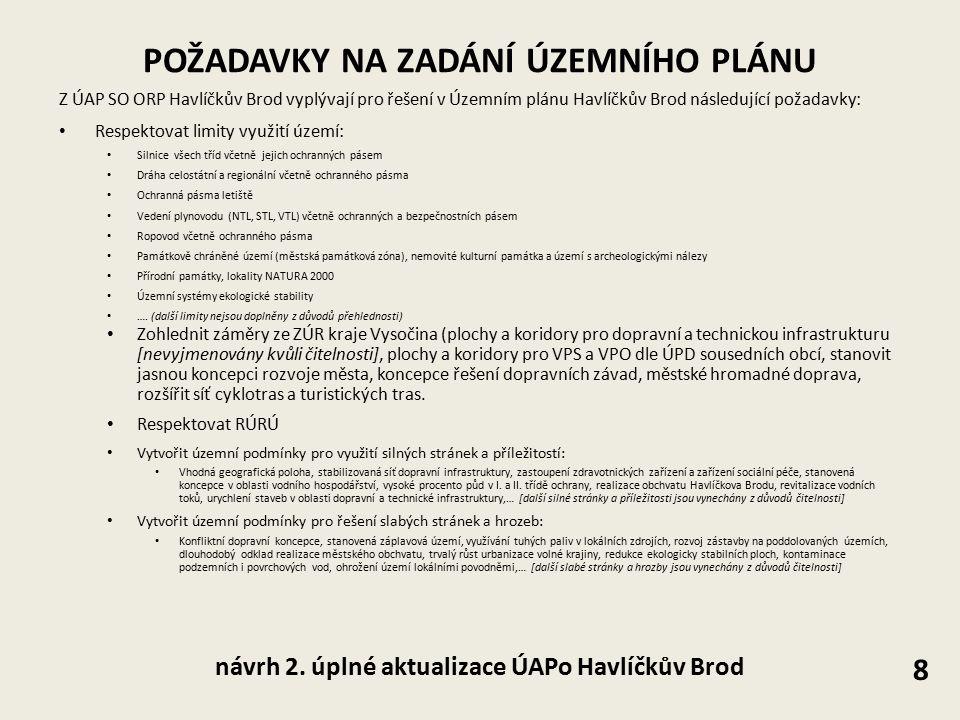 POŽADAVKY NA ZADÁNÍ ÚZEMNÍHO PLÁNU 8 návrh 2.