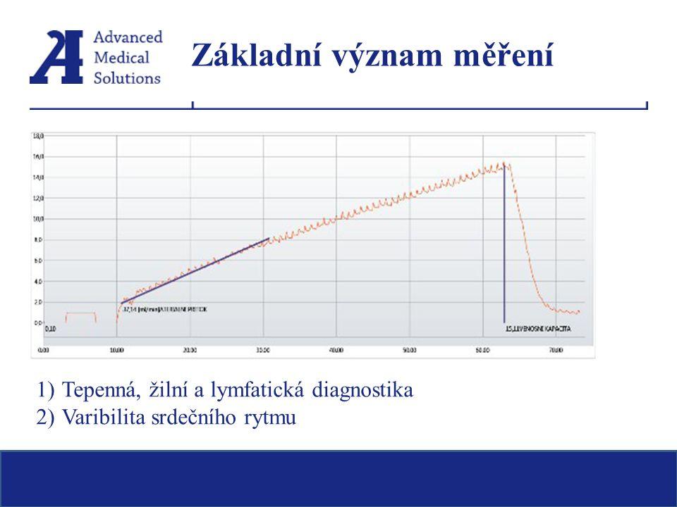 Základní význam měření 1) 1)Tepenná, žilní a lymfatická diagnostika 2)Varibilita srdečního rytmu