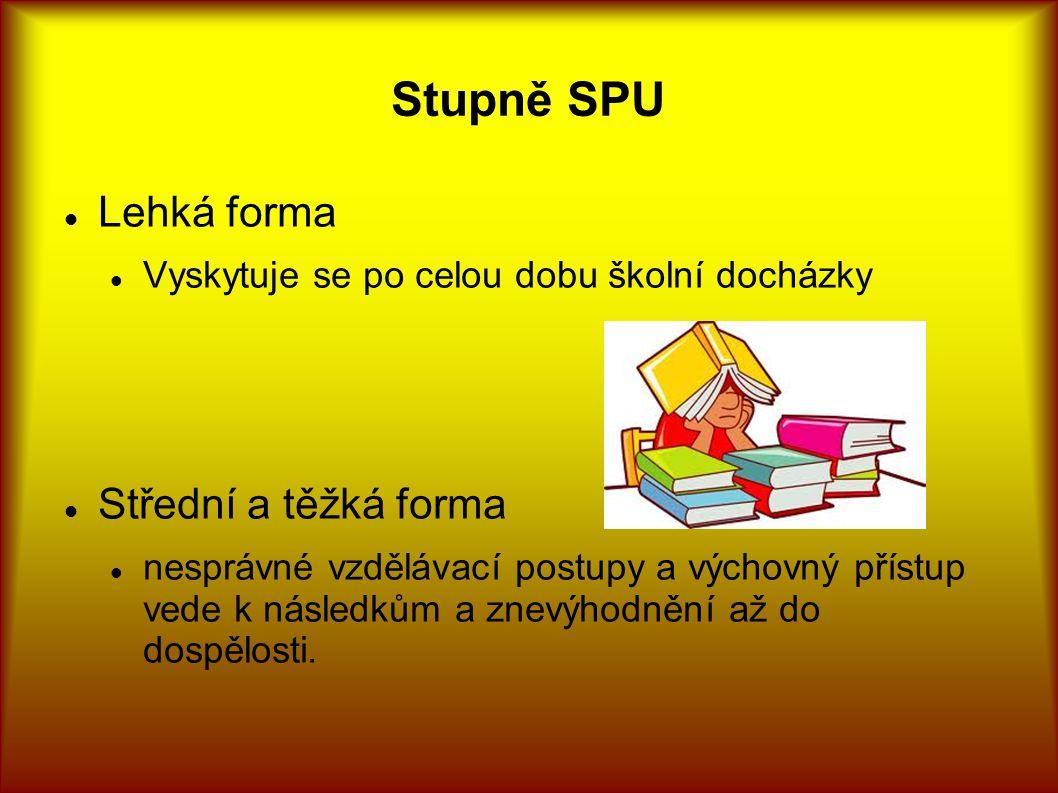 Stupně SPU Lehká forma Vyskytuje se po celou dobu školní docházky Střední a těžká forma nesprávné vzdělávací postupy a výchovný přístup vede k následkům a znevýhodnění až do dospělosti.