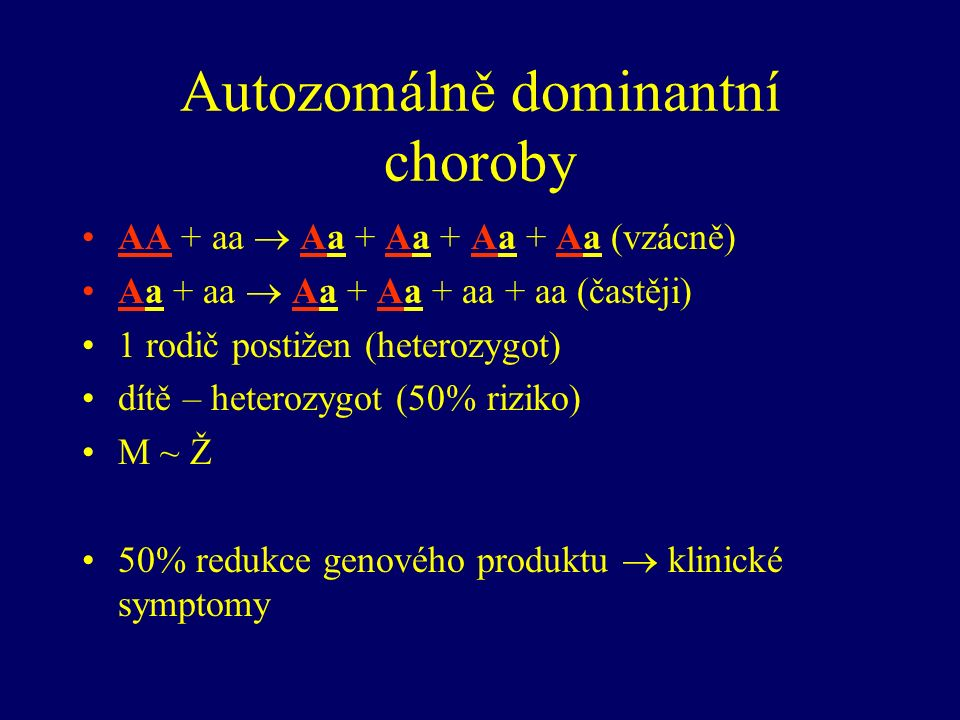 Autozomálně dominantní choroby AA + aa  Aa + Aa + Aa + Aa (vzácně) Aa + aa  Aa + Aa + aa + aa (častěji) 1 rodič postižen (heterozygot) dítě – heterozygot (50% riziko) M ~ Ž 50% redukce genového produktu  klinické symptomy