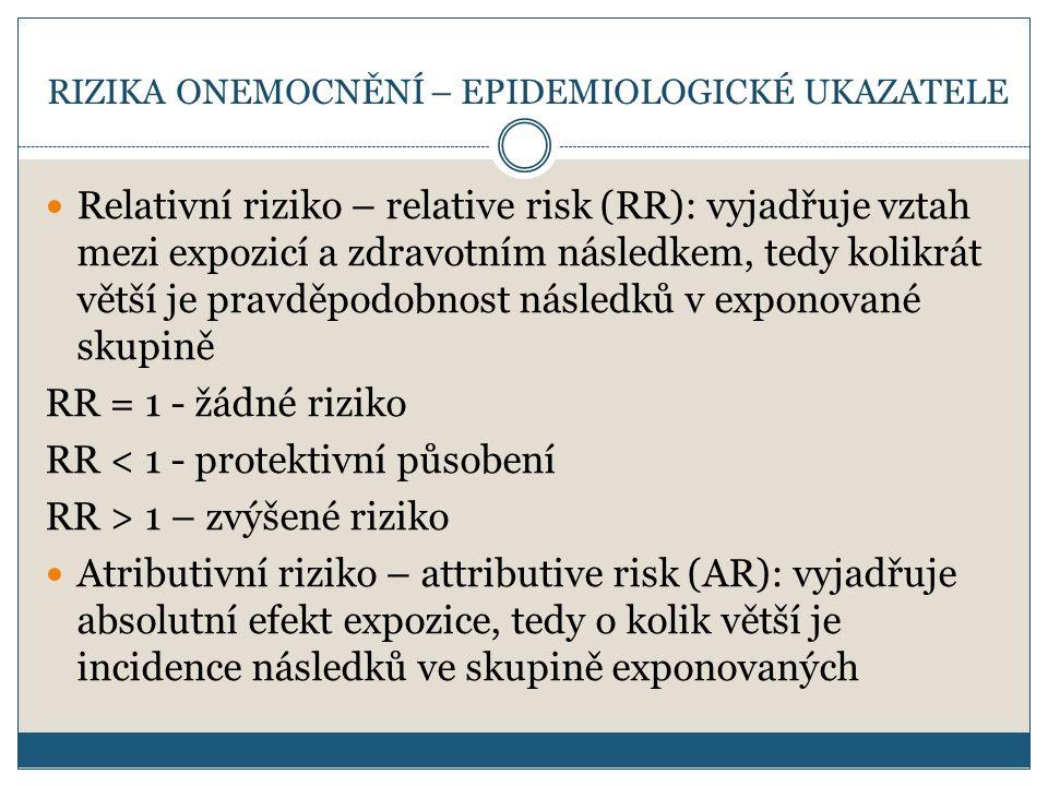 RIZIKA ONEMOCNĚNÍ – EPIDEMIOLOGICKÉ UKAZATELE Relativní riziko – relative risk (RR): vyjadřuje vztah mezi expozicí a zdravotním následkem, tedy kolikrát větší je pravděpodobnost následků v exponované skupině RR = 1 - žádné riziko RR < 1 - protektivní působení RR > 1 – zvýšené riziko Atributivní riziko – attributive risk (AR): vyjadřuje absolutní efekt expozice, tedy o kolik větší je incidence následků ve skupině exponovaných