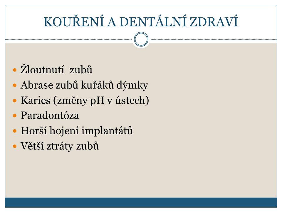 KOUŘENÍ A DENTÁLNÍ ZDRAVÍ Žloutnutí zubů Abrase zubů kuřáků dýmky Karies (změny pH v ústech) Paradontóza Horší hojení implantátů Větší ztráty zubů