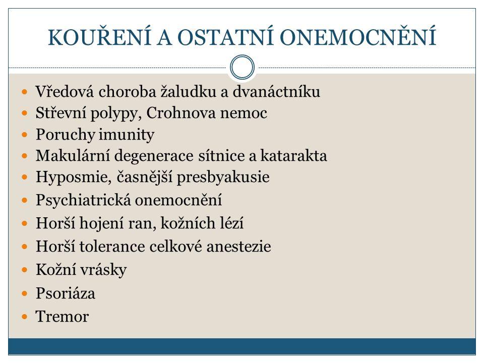 KOUŘENÍ A OSTATNÍ ONEMOCNĚNÍ Vředová choroba žaludku a dvanáctníku Střevní polypy, Crohnova nemoc Poruchy imunity Makulární degenerace sítnice a katarakta Hyposmie, časnější presbyakusie Psychiatrická onemocnění Horší hojení ran, kožních lézí Horší tolerance celkové anestezie Kožní vrásky Psoriáza Tremor