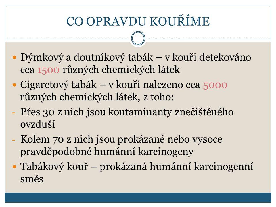 SLOŽENÍ TABÁKOVÉHO KOUŘE Zdroj: http://www.kurakovaplice.cz/koureni_cigaret/zajimavosti-a-statistiky/co-obsahuje-cigaretovy-kour-dym/5-chemicke-slozeni-cigaretoveho-koure-co-obsahuje-kour-z- cigaret.html