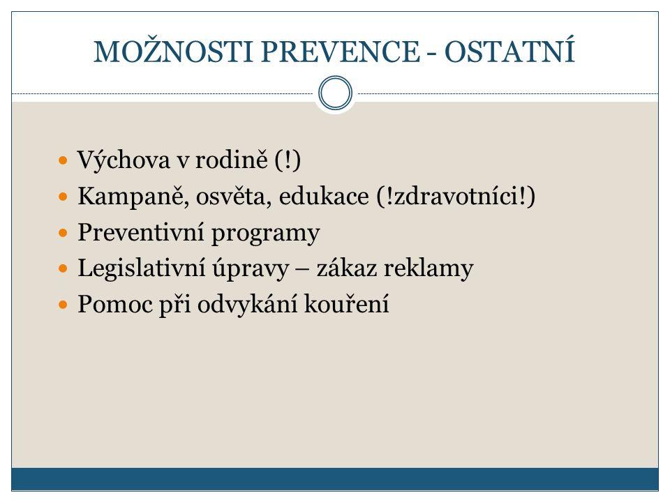 MOŽNOSTI PREVENCE - OSTATNÍ Výchova v rodině (!) Kampaně, osvěta, edukace (!zdravotníci!) Preventivní programy Legislativní úpravy – zákaz reklamy Pomoc při odvykání kouření
