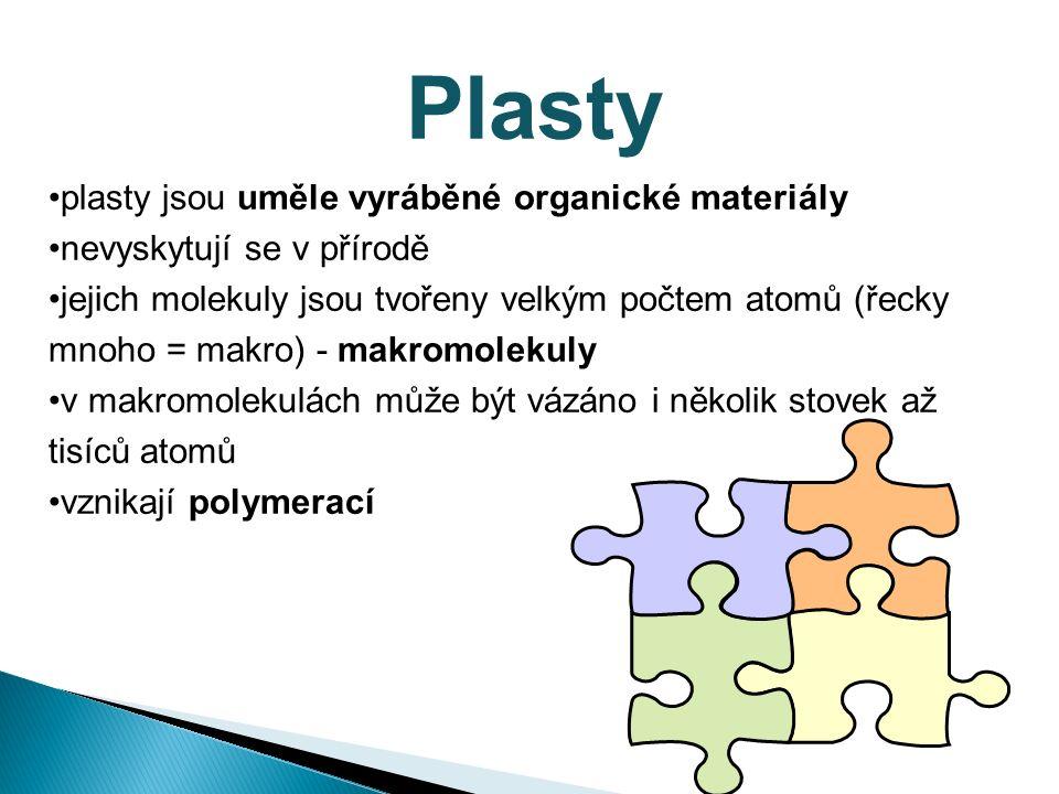 Plasty uměle vyráběné organické materiályplasty jsou uměle vyráběné organické materiály nevyskytují se v přírodě makromolekulyjejich molekuly jsou tvořeny velkým počtem atomů (řecky mnoho = makro) - makromolekuly v makromolekulách může být vázáno i několik stovek až tisíců atomů polymeracívznikají polymerací