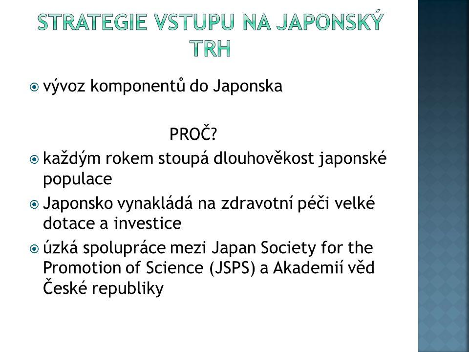  vývoz komponentů do Japonska PROČ.