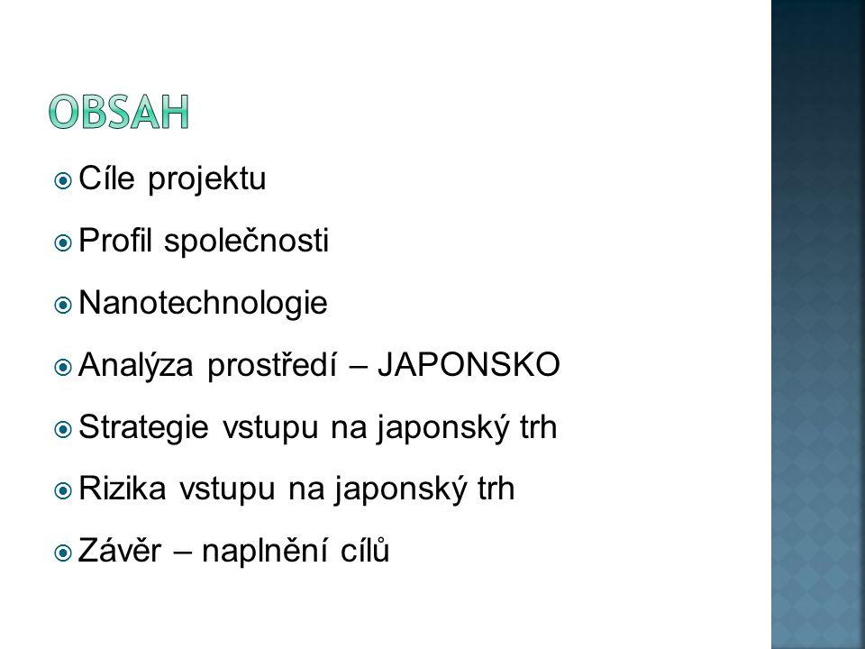  Cíle projektu  Profil společnosti  Nanotechnologie  Analýza prostředí – JAPONSKO  Strategie vstupu na japonský trh  Rizika vstupu na japonský trh  Závěr – naplnění cílů