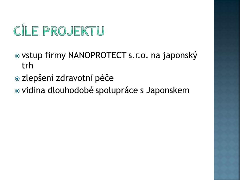 vstup firmy NANOPROTECT s.r.o.