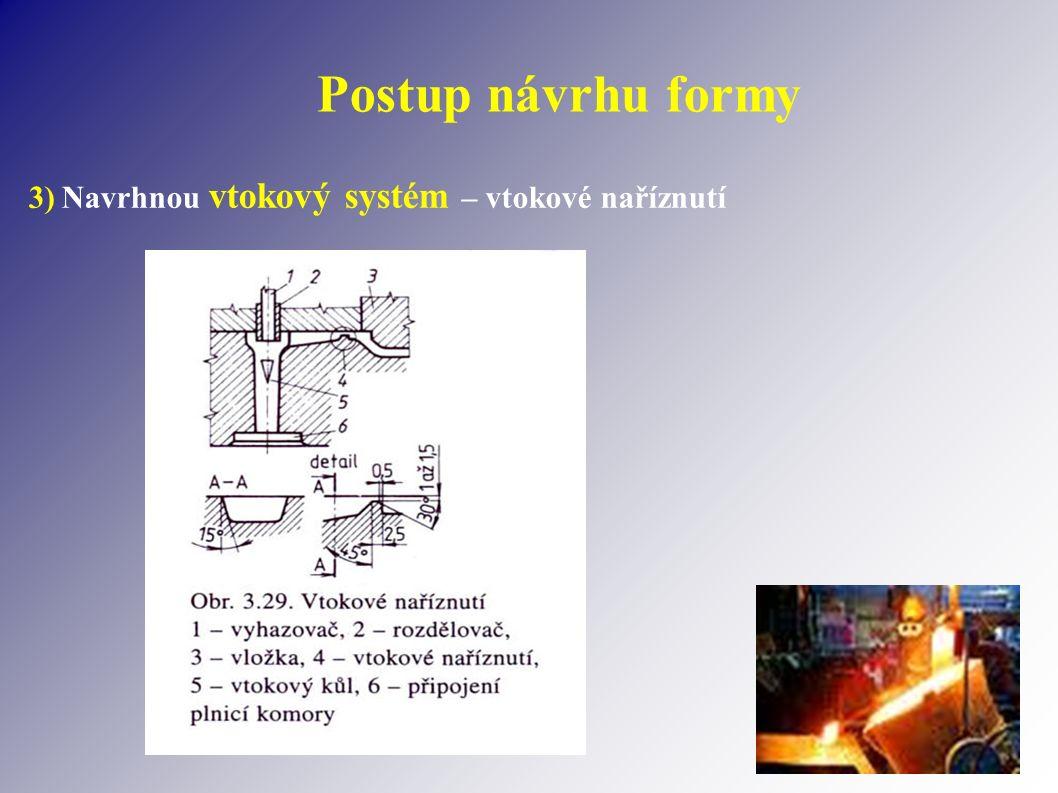 Postup návrhu formy 3) Navrhnou vtokový systém – vtokové naříznutí