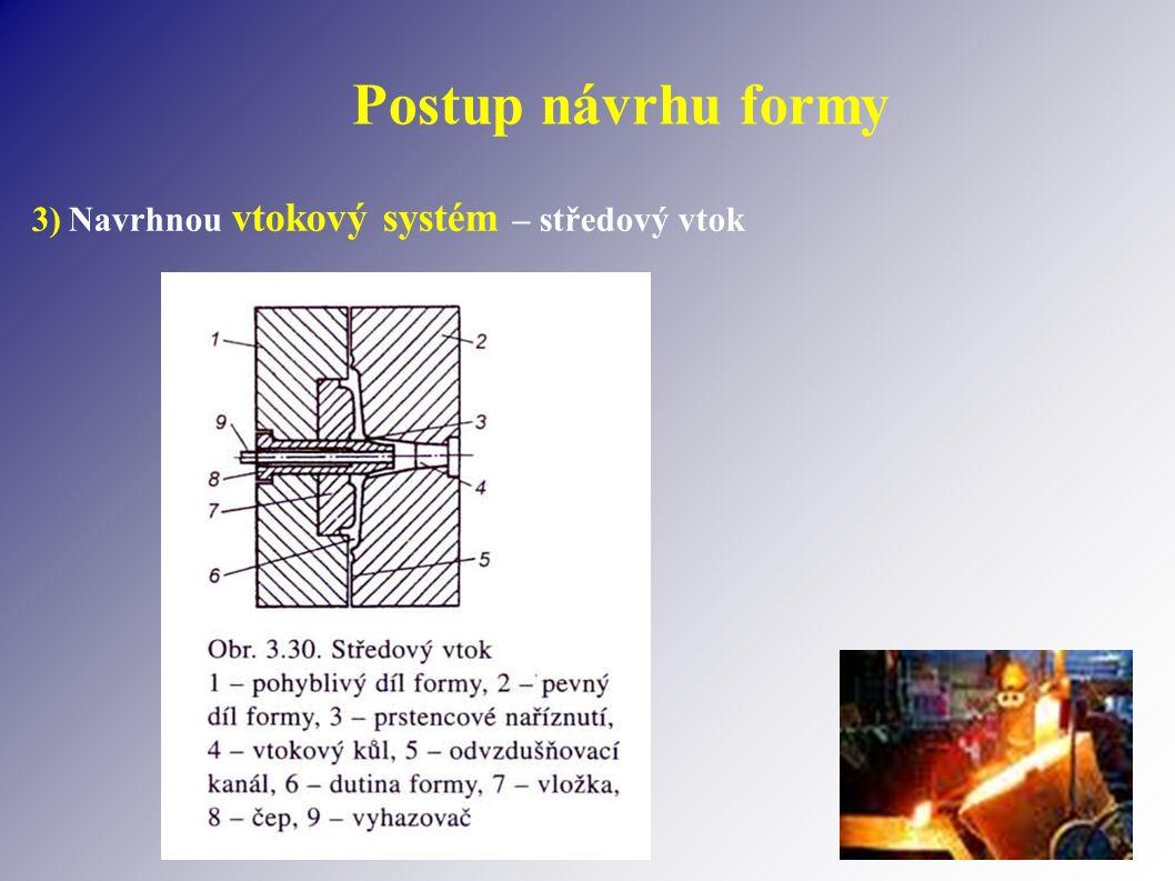Postup návrhu formy 3) Navrhnou vtokový systém – středový vtok