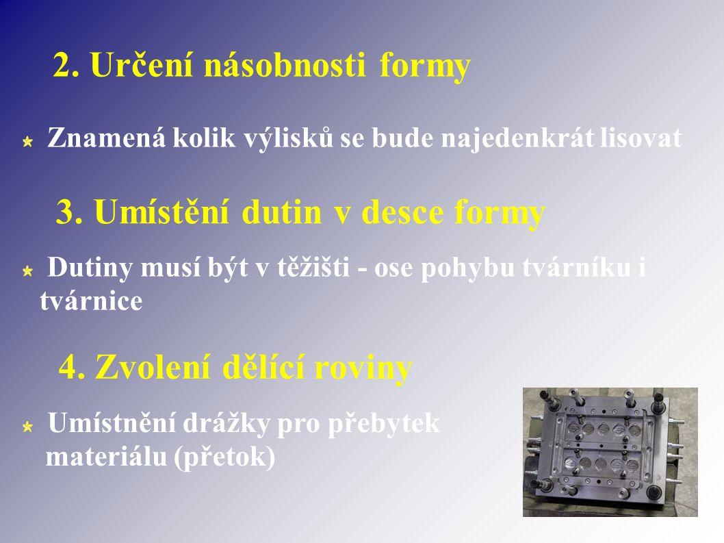 5. Vyřešit odvzdušnění formy Umístit kanály v tvárníku 6. Určit způsob vyhazování výlisku