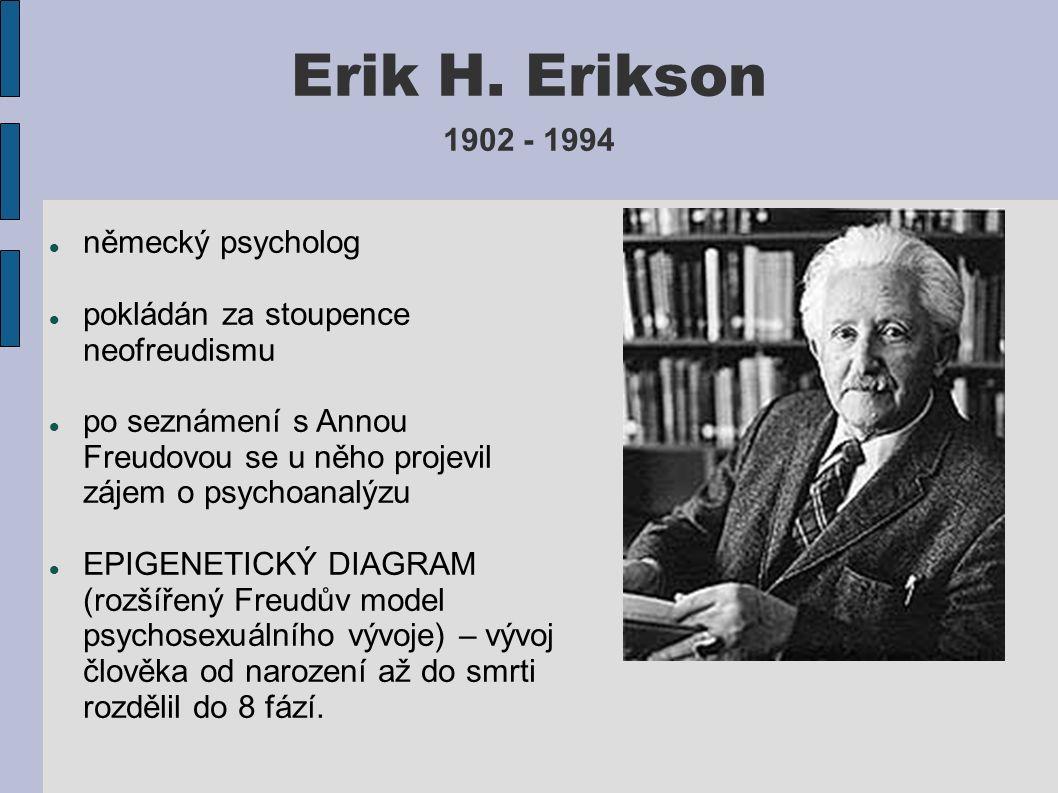 Erik H. Erikson 1902 - 1994 německý psycholog pokládán za stoupence neofreudismu po seznámení s Annou Freudovou se u něho projevil zájem o psychoanalý