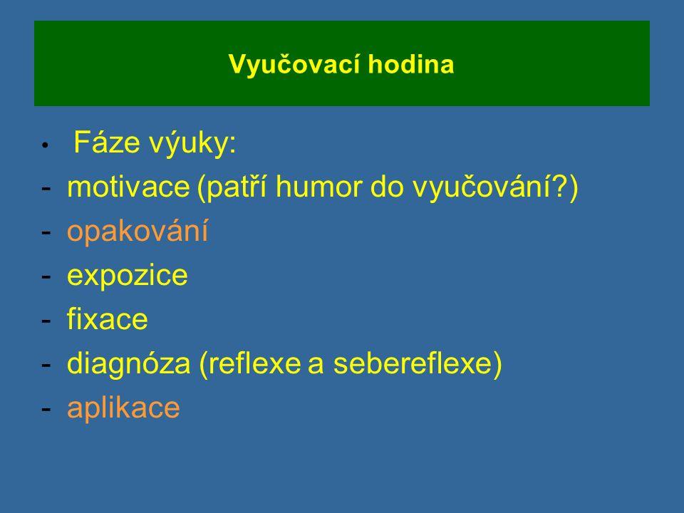 Vyučovací hodina Fáze výuky: -motivace (patří humor do vyučování?) -opakování -expozice -fixace -diagnóza (reflexe a sebereflexe) -aplikace